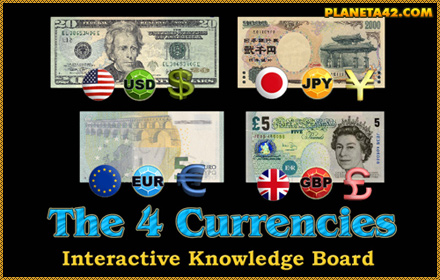 The Four Currencies