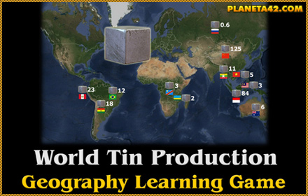 World Tin Production Game