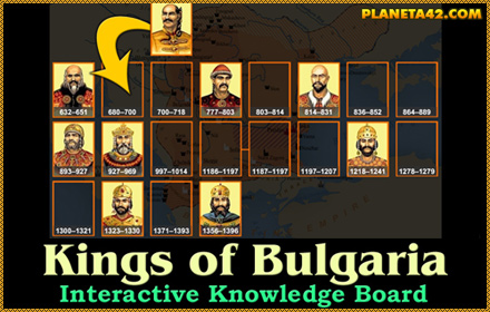 Kings of Bulgaria Puzzle