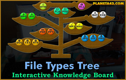 File Types Tree
