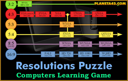Display Resolution Puzzle