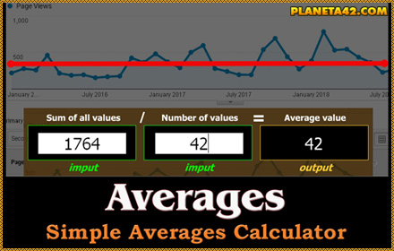 Averages Calculator