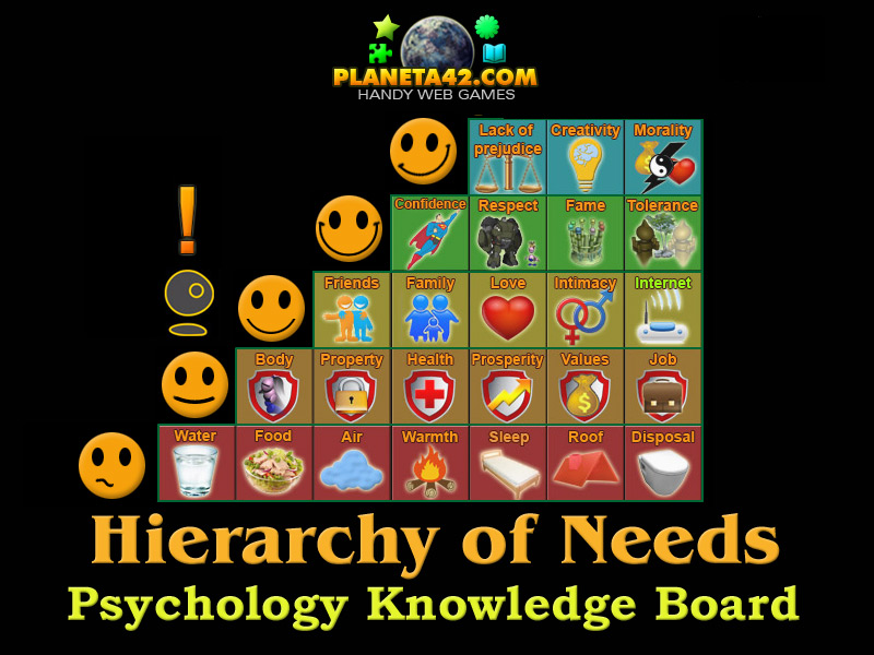 Games to Play in Psychology Class | The Classroom