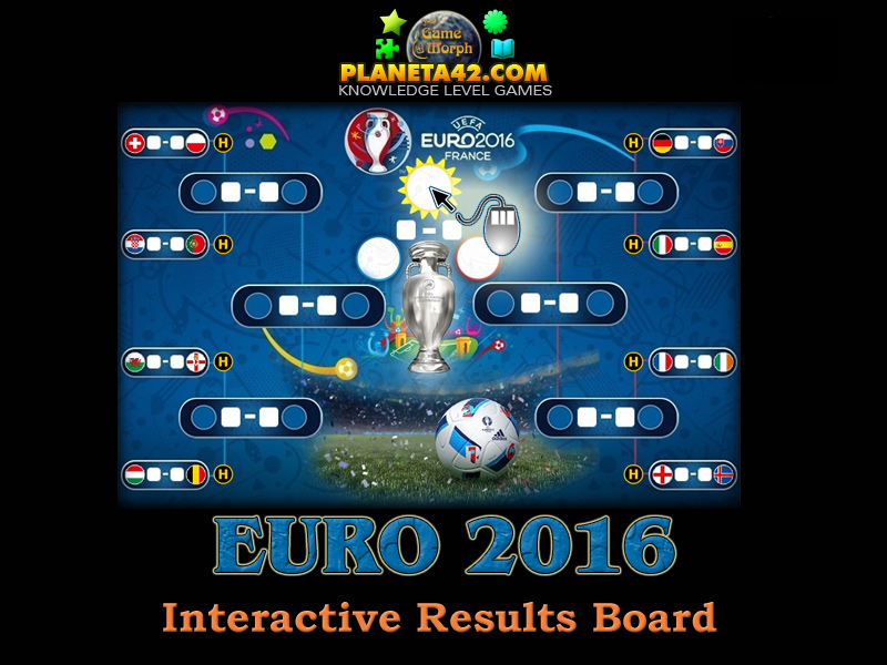 Euro 2016 | Interactive Results Board